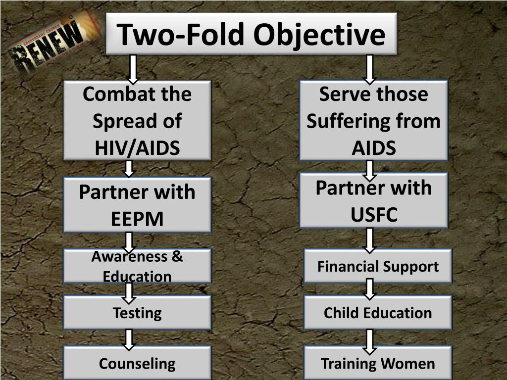 Two-Fold Objective