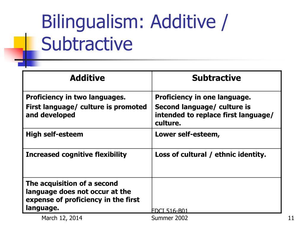 Bilingualism: Additive / Subtractive