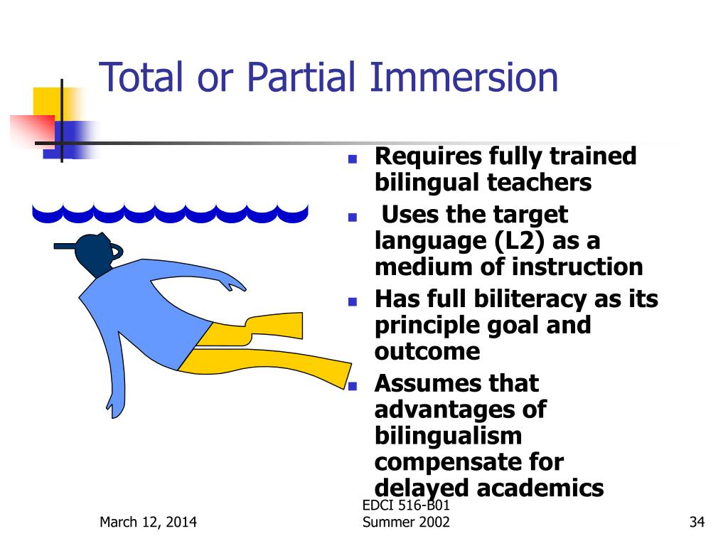 Total or Partial Immersion