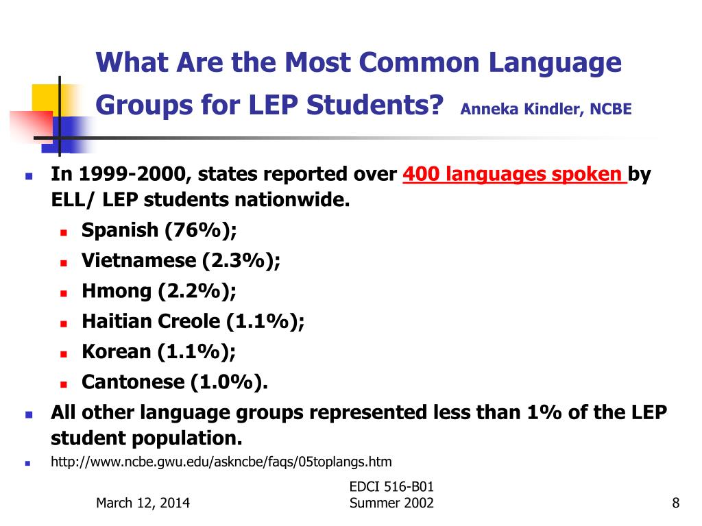 What Are the Most Common Language Groups for LEP Students?
