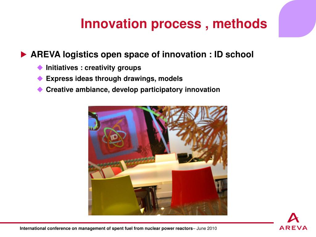 Innovation process , methods