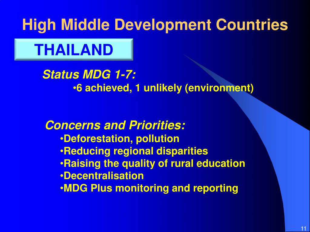 High Middle Development Countries
