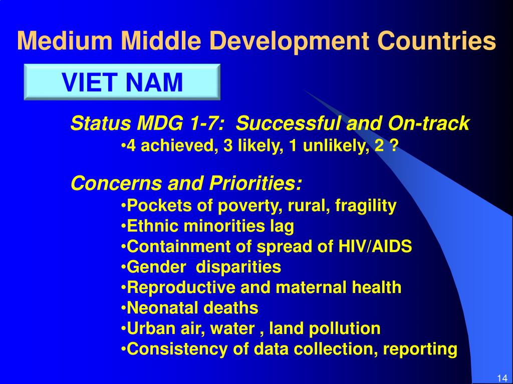 Medium Middle Development Countries