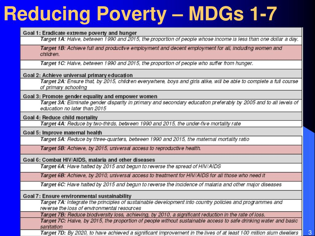 Reducing Poverty – MDGs 1-7