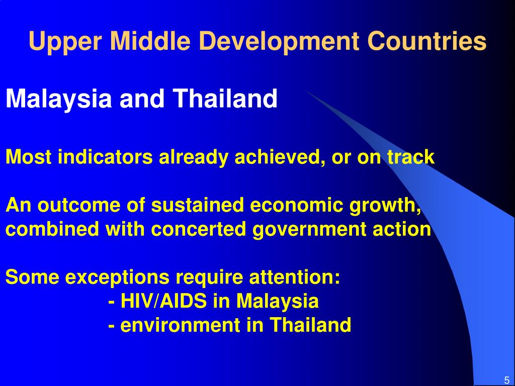 Upper Middle Development Countries