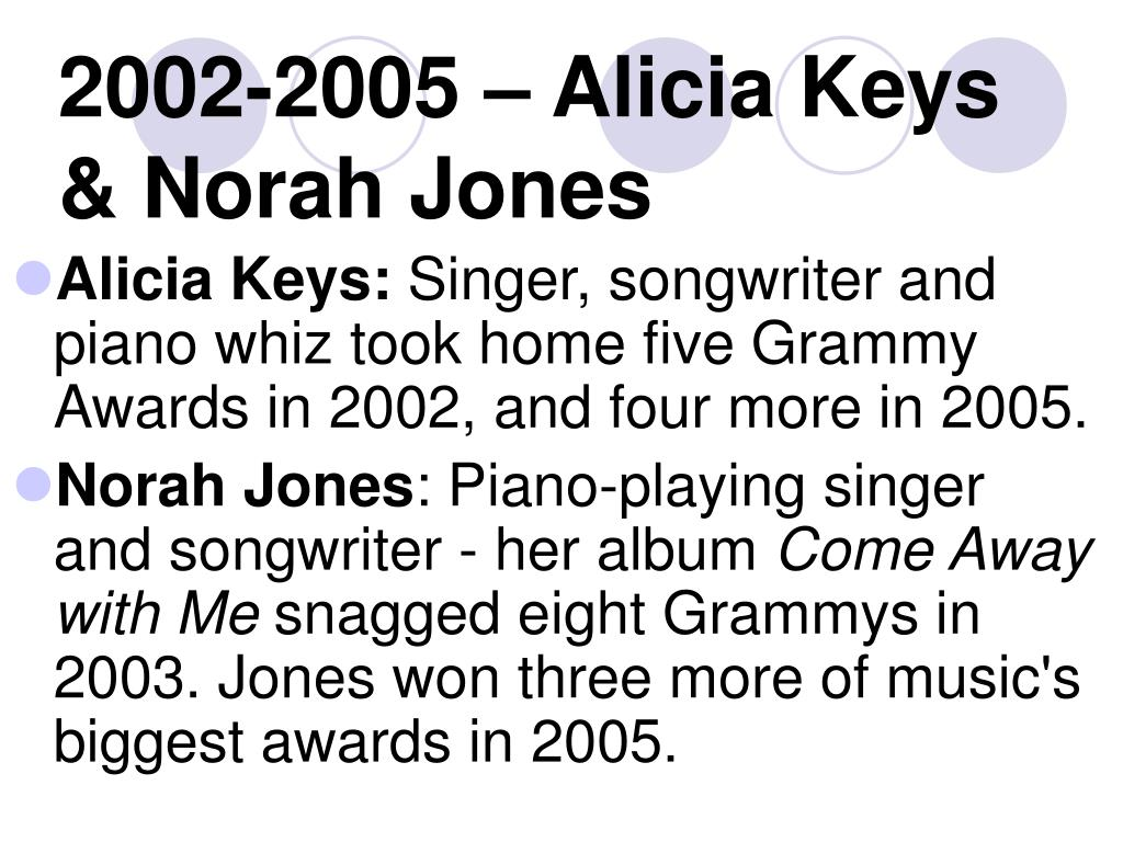2002-2005 – Alicia Keys & Norah Jones