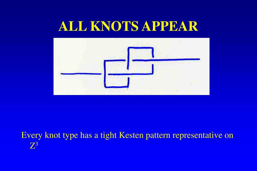 ALL KNOTS APPEAR