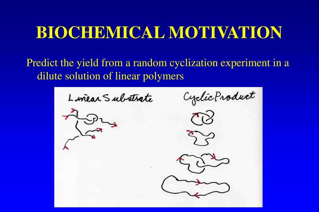 BIOCHEMICAL MOTIVATION