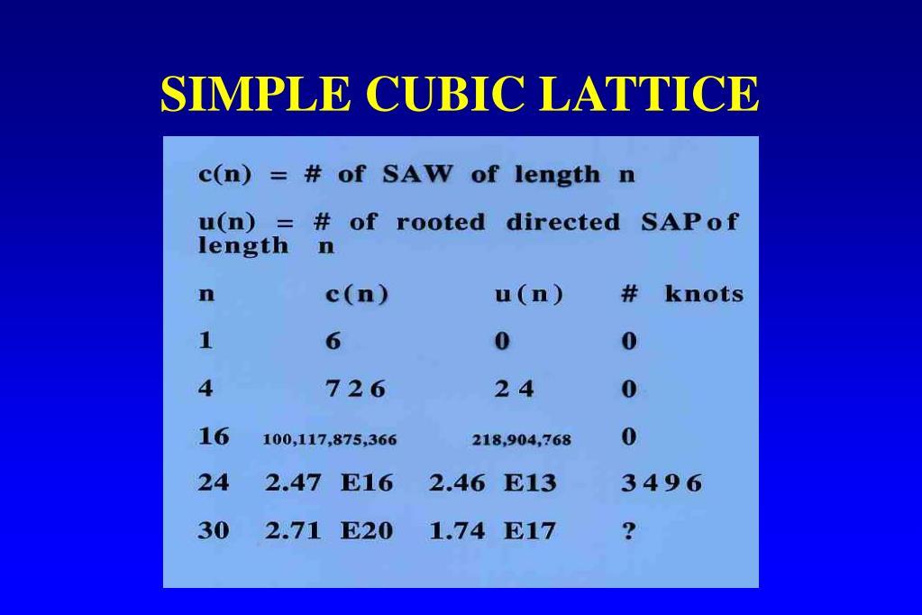 SIMPLE CUBIC LATTICE