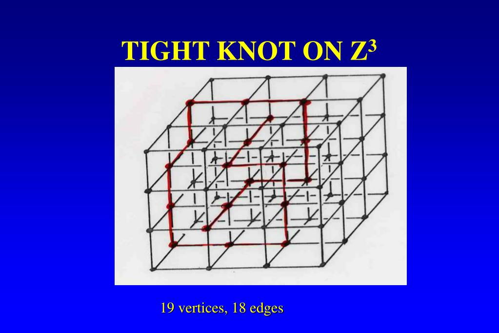 TIGHT KNOT ON Z