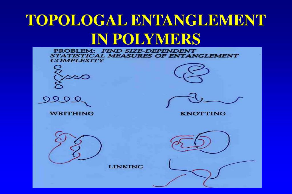 TOPOLOGAL ENTANGLEMENT IN POLYMERS