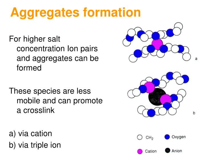 Aggregates formation