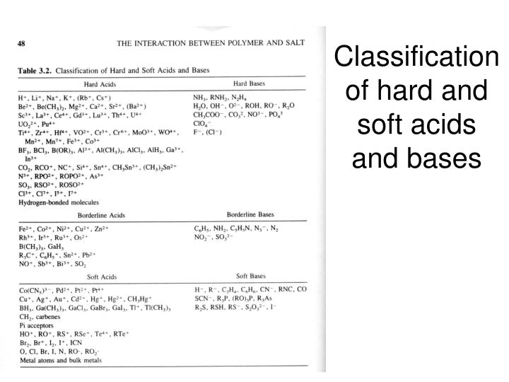 Classification of hard and soft acids and bases