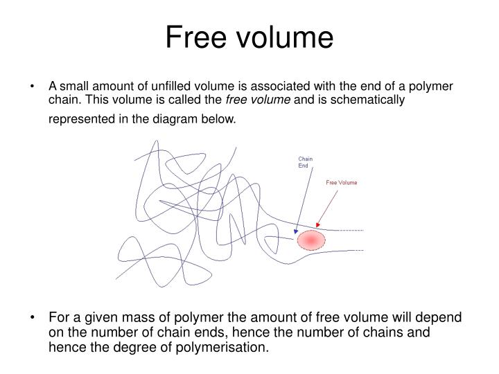 Free volume