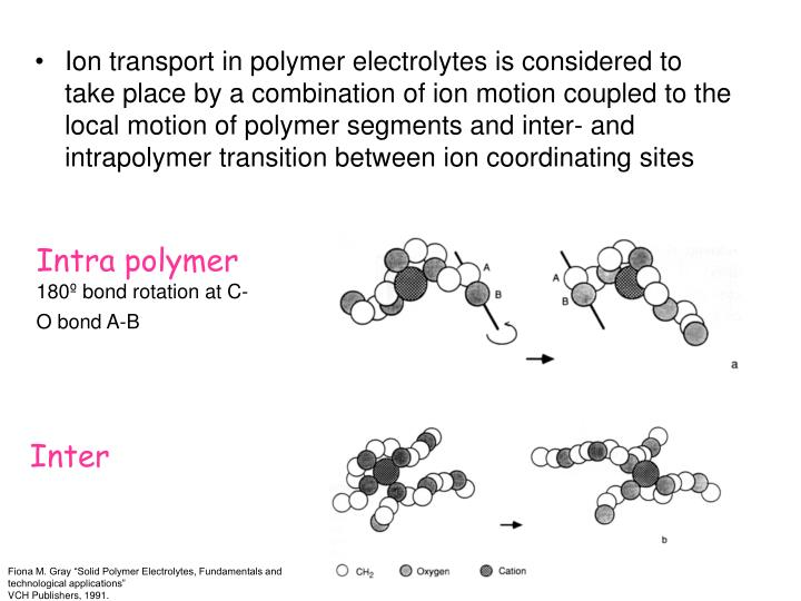 Ion transport in polymer electrolytes is considered to take place by a combination of ion motion coupled to the local motion of polymer segments and inter- and intrapolymer transition between ion coordinating sites
