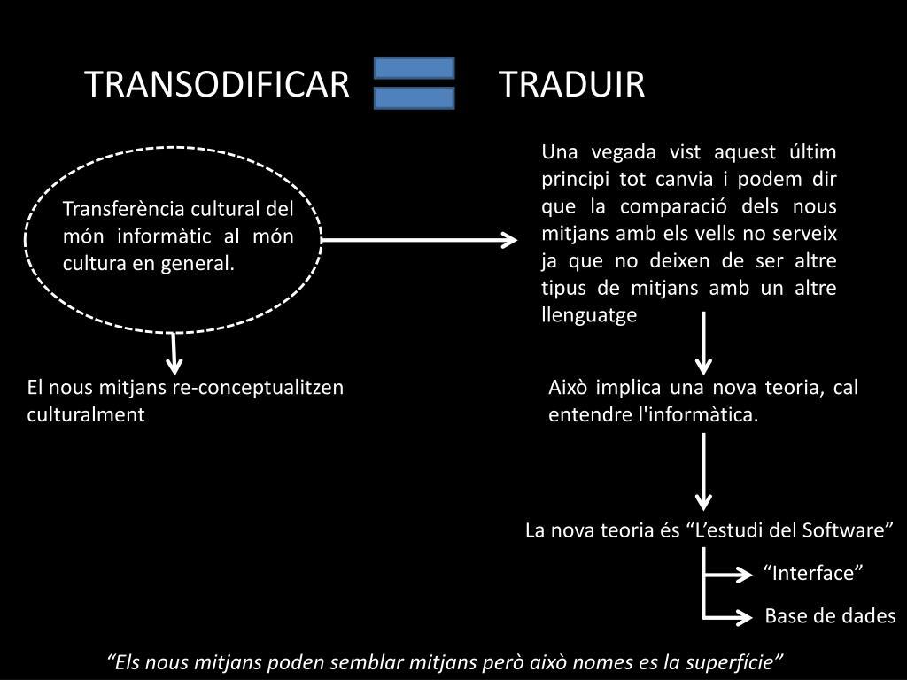 TRANSODIFICAR