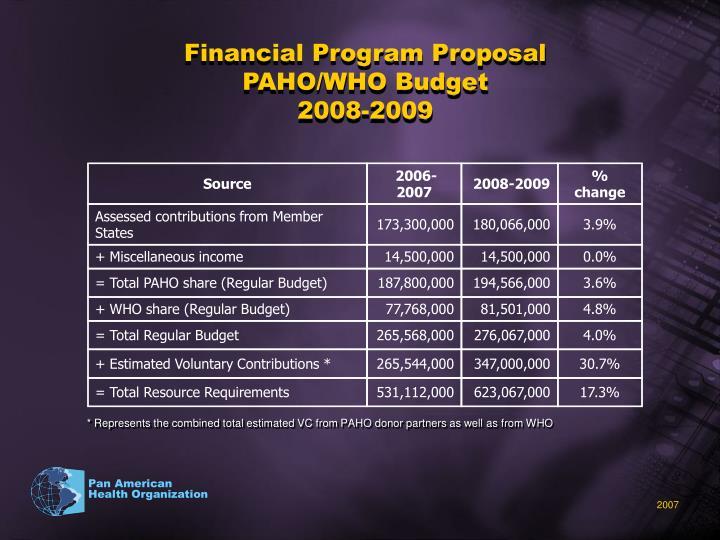 Financial Program Proposal