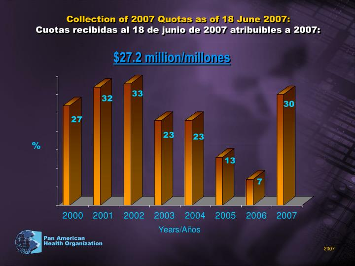 Collection of 2007 Quotas as of 18 June 2007: