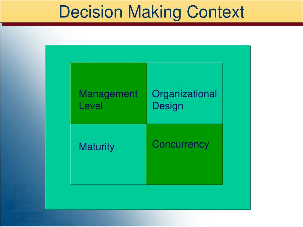 Decision Making Context