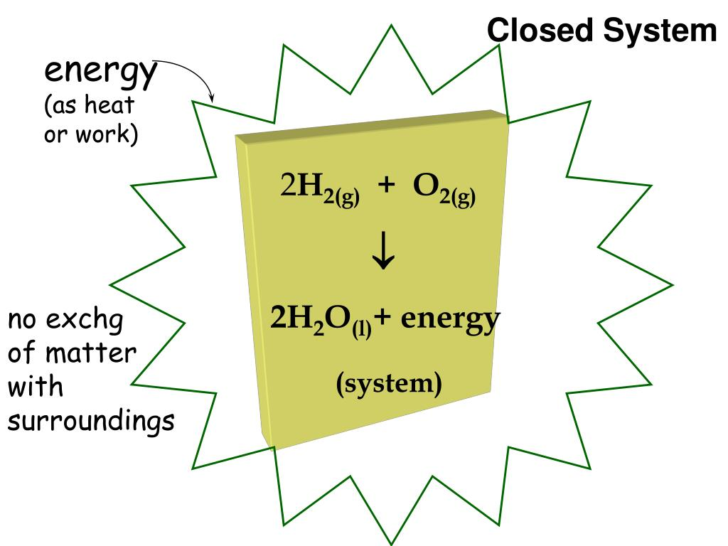 Closed System