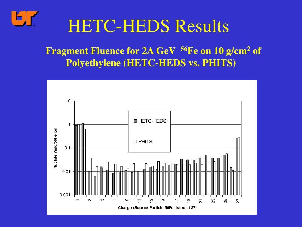 HETC-HEDS Results
