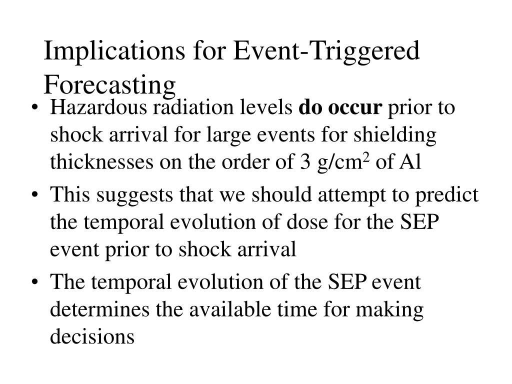 Implications for Event-Triggered Forecasting
