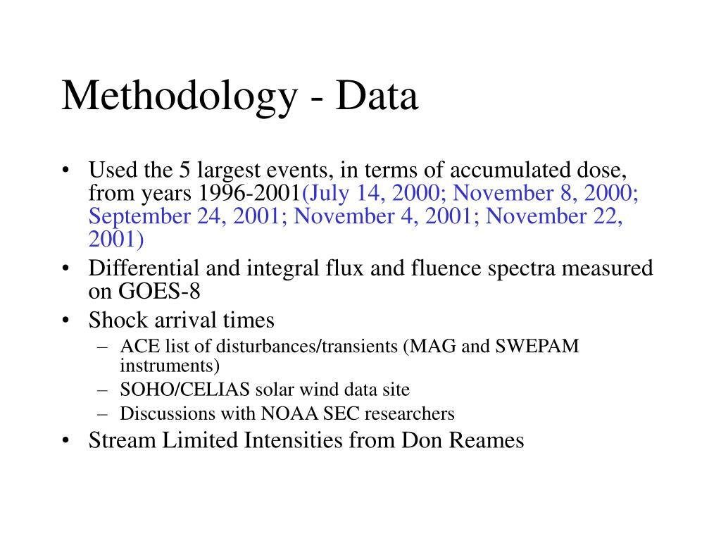 Methodology - Data