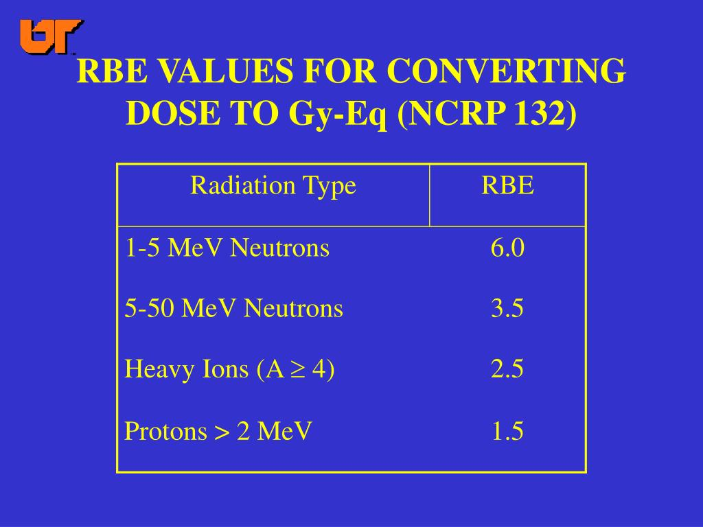 RBE VALUES FOR CONVERTING DOSE TO Gy-Eq (NCRP 132)