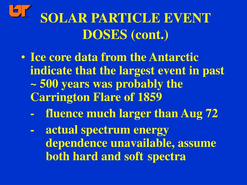 SOLAR PARTICLE EVENT DOSES (cont.)