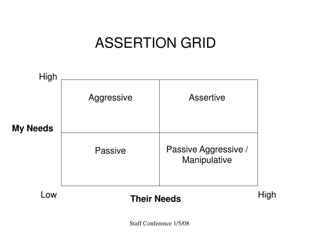 ASSERTION GRID