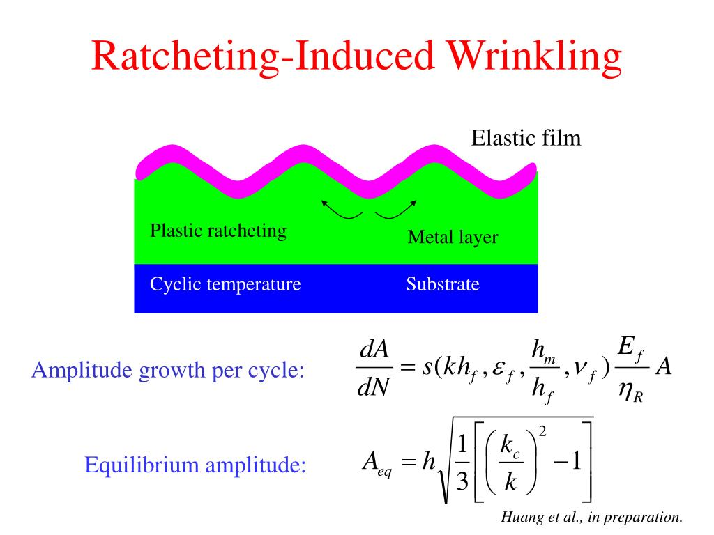 Ratcheting-Induced Wrinkling