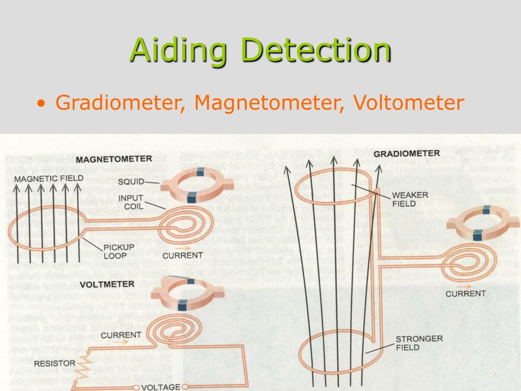 superconducting quantum interference device pdf