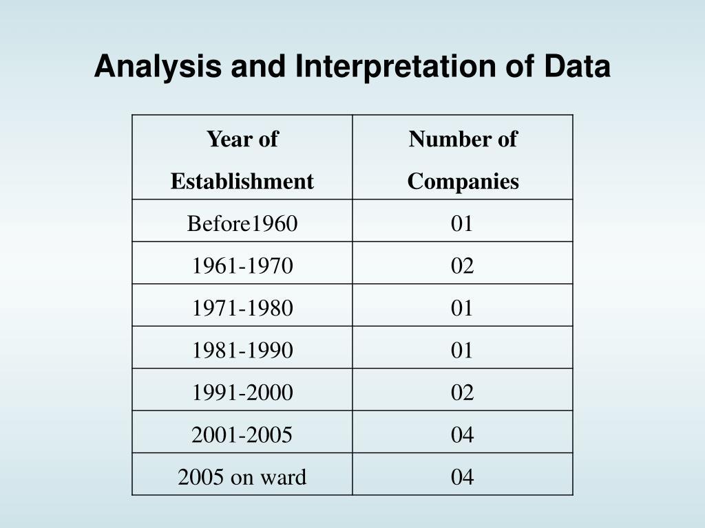 analysis and interpretation of data Chapter 8 data analysis, interpretation, and presentation 81 introduction 82 qualitative and quantitative 83 simple quantitative analysis 84.