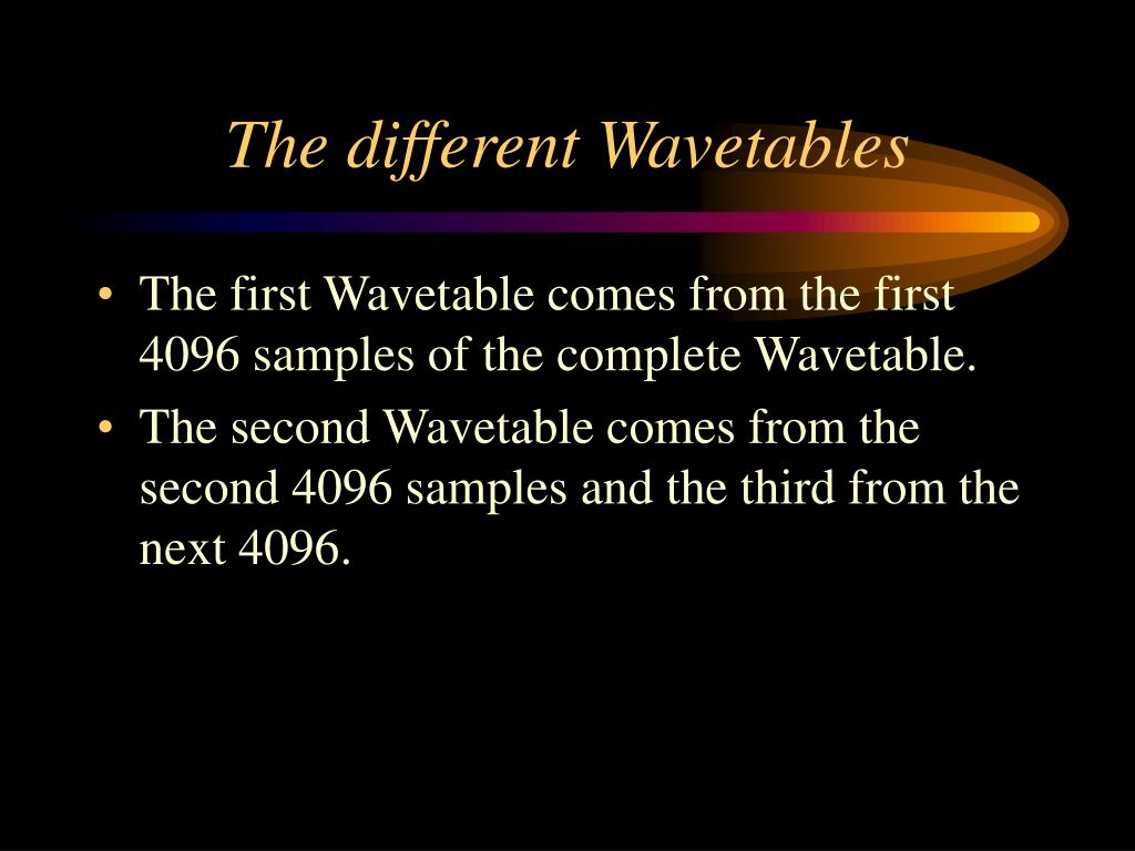 The different Wavetables
