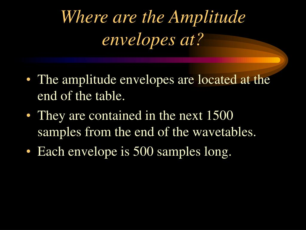 Where are the Amplitude envelopes at?