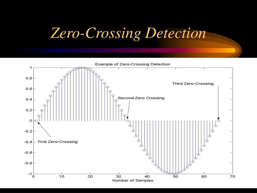 Zero-Crossing Detection