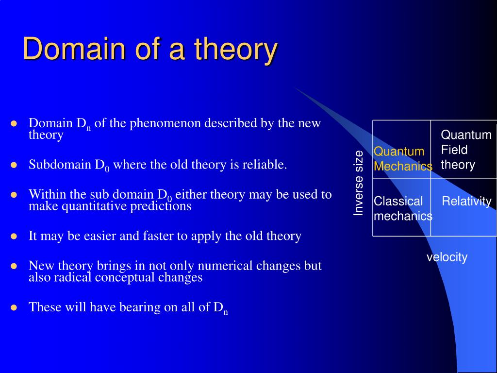 Domain of a theory