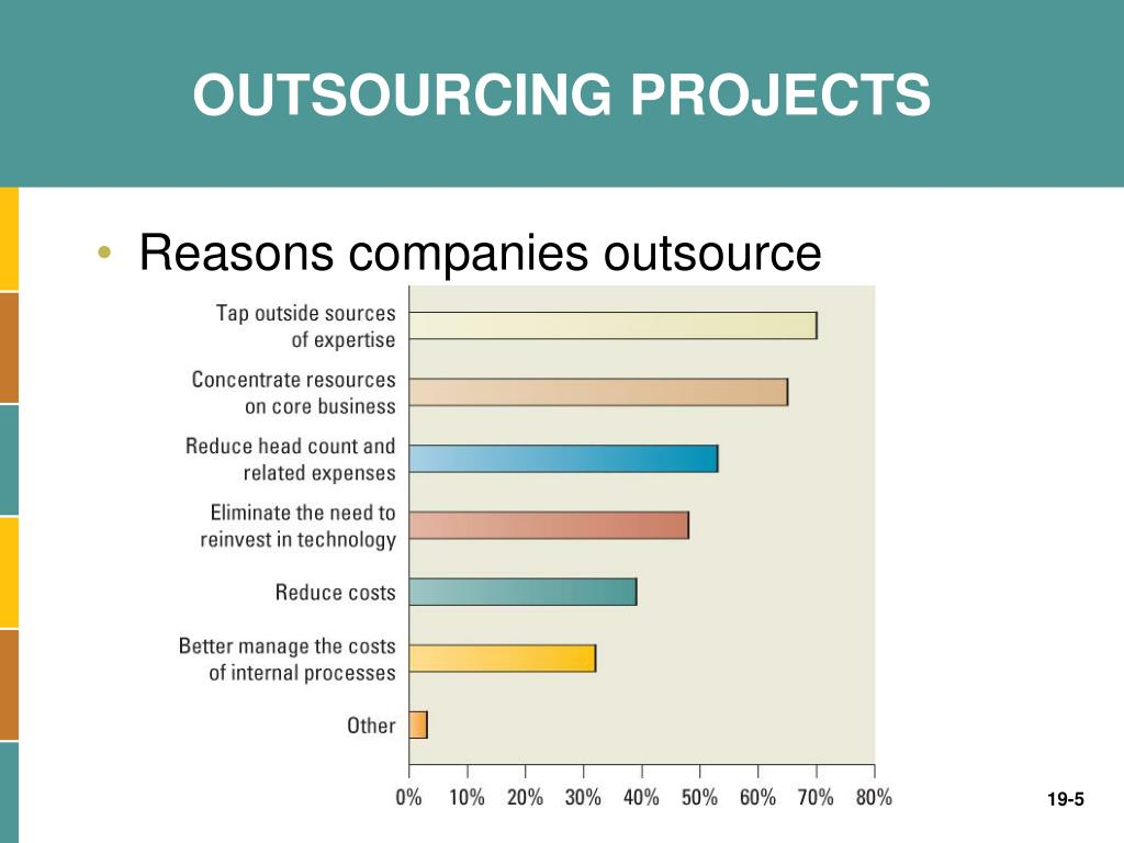 It outsourcing: it outsourcing presentation.
