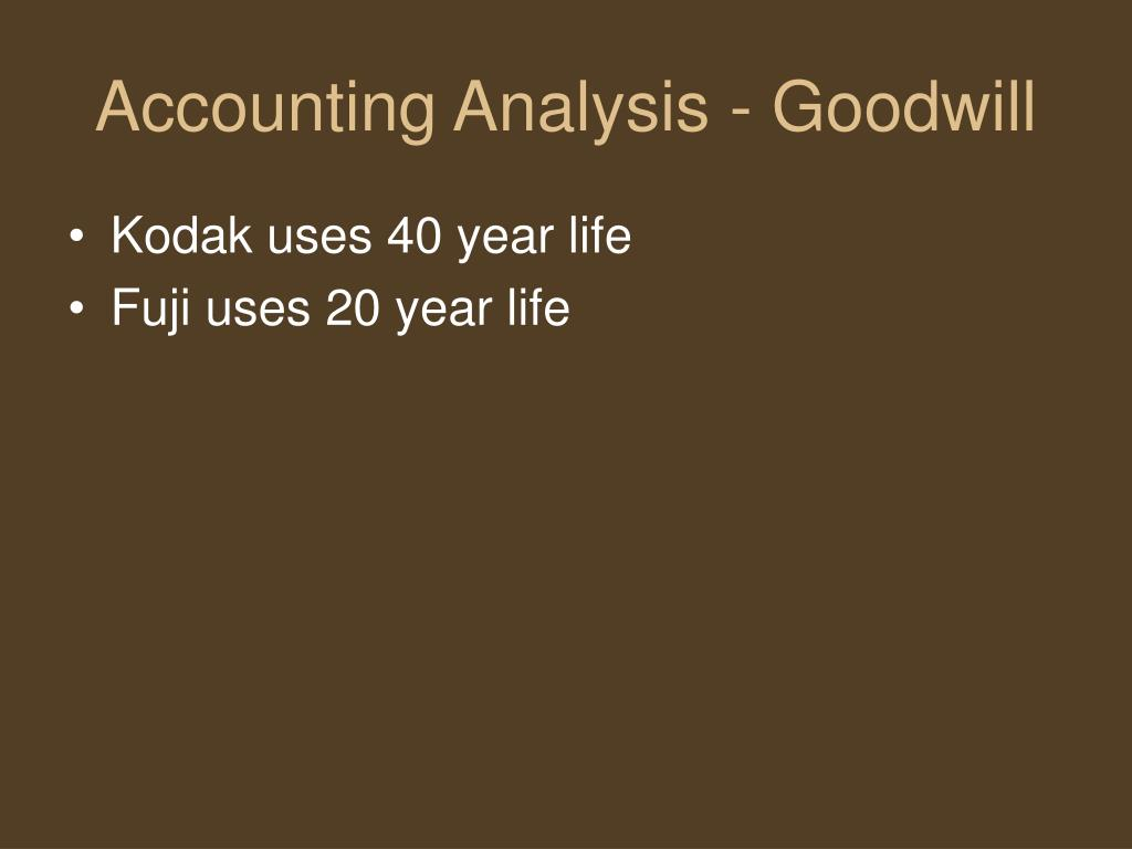 goodwill analysis • an approach to the impairment testing of goodwill that considers movements in headroom [headroom is the excess of the recoverable amount of a cash-generating unit (or group of units) over the carrying amount of that unit] and • the requirement in ifrs 3 business combinations to recognise identifiable.