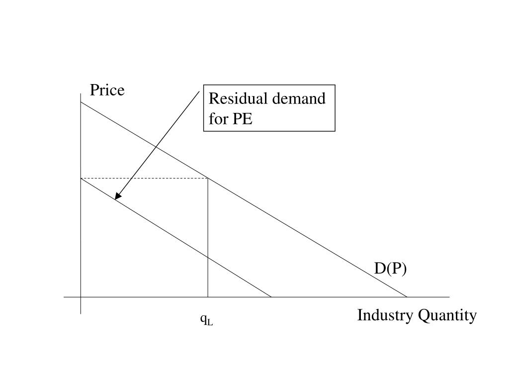 Residual demand for PE