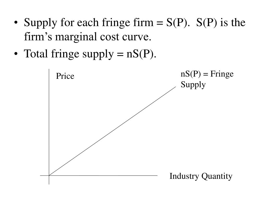 nS(P) = Fringe Supply