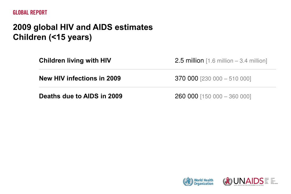 2009 global HIV and AIDS estimates