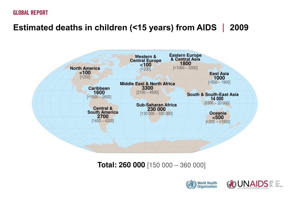 Estimated deaths in children (<15 years) from AIDS