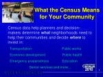 what the census means for your community