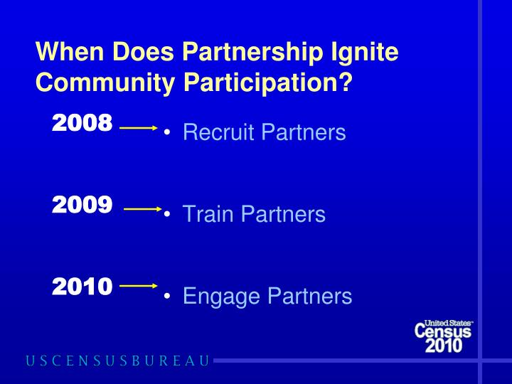 When Does Partnership Ignite Community Participation?