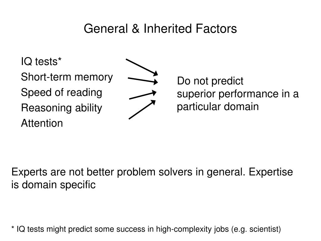 General & Inherited Factors