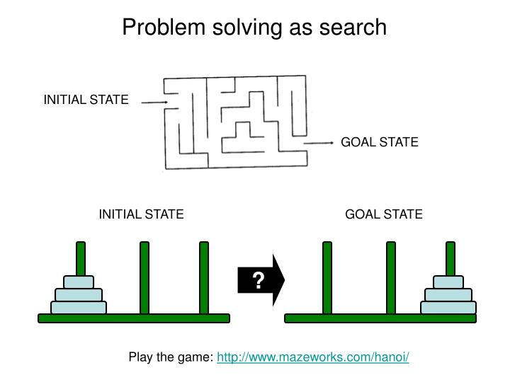 Problem solving as search l.jpg