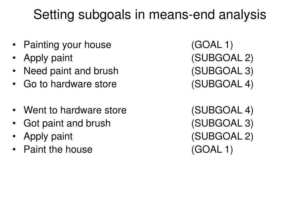 Setting subgoals in means-end analysis