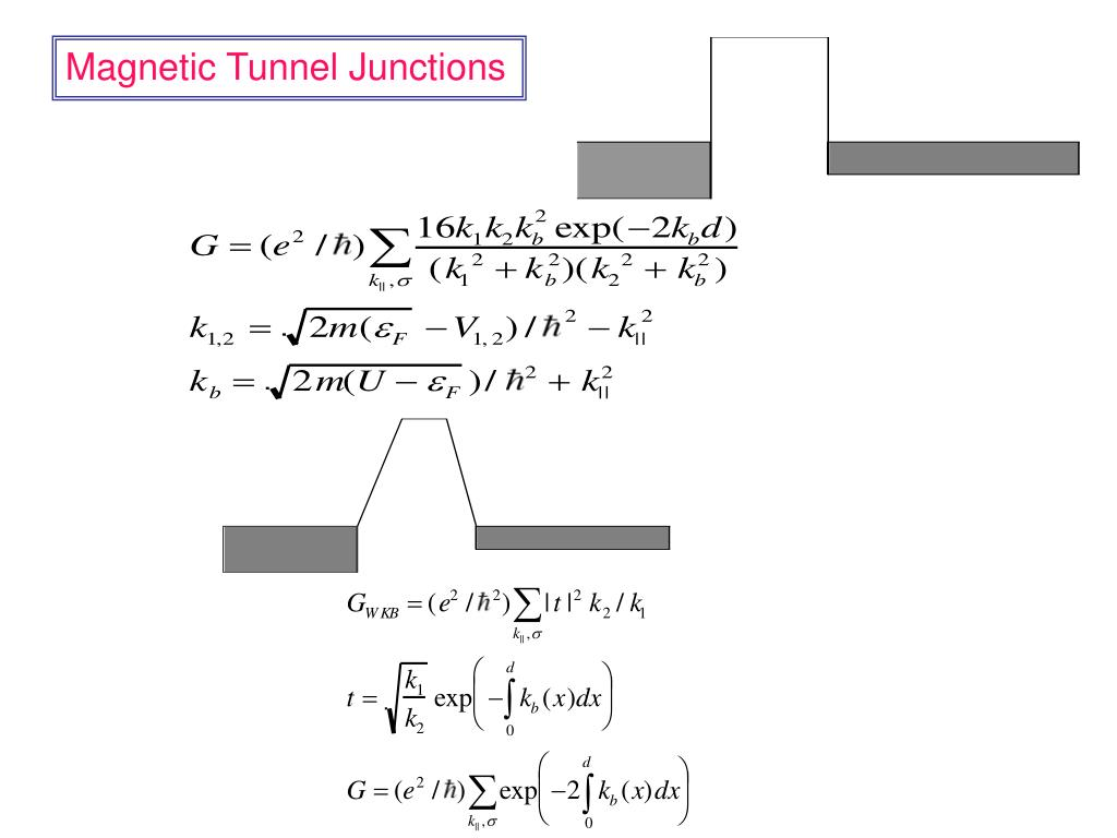 Magnetic Tunnel Junctions