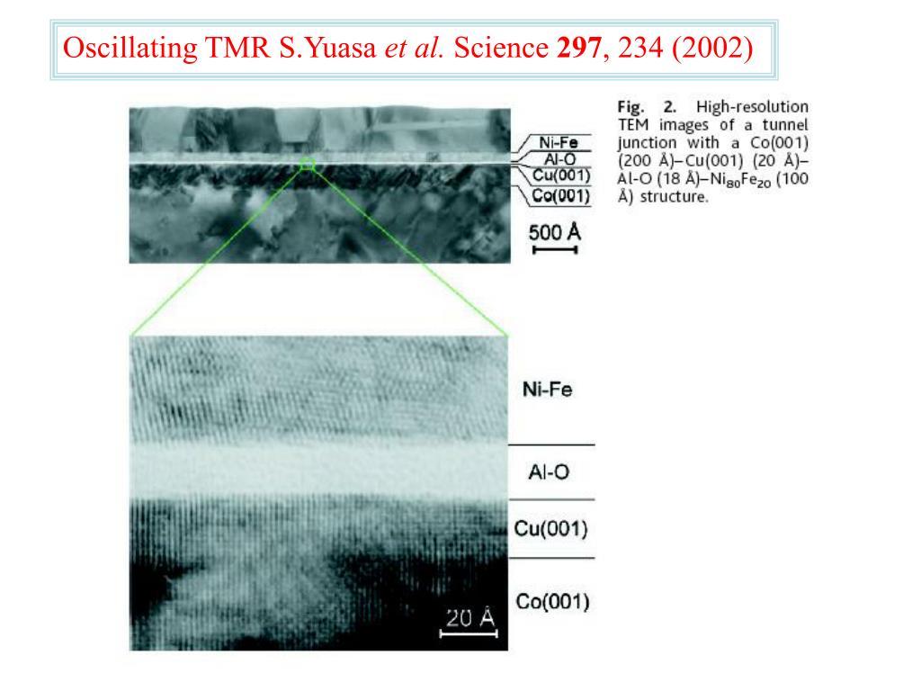 Oscillating TMR S.Yuasa